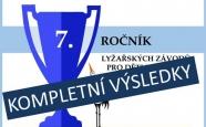 Čápův džbán 2016 - VÝSLEDKY